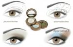 Подбора косметики для глаз в зависимости от цвета волос, глаз и кожи.