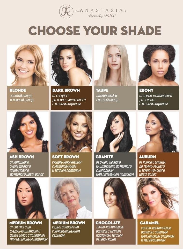 Набор для бровей Anastasia Beverly Hills. Brow Kit Color Caramel
