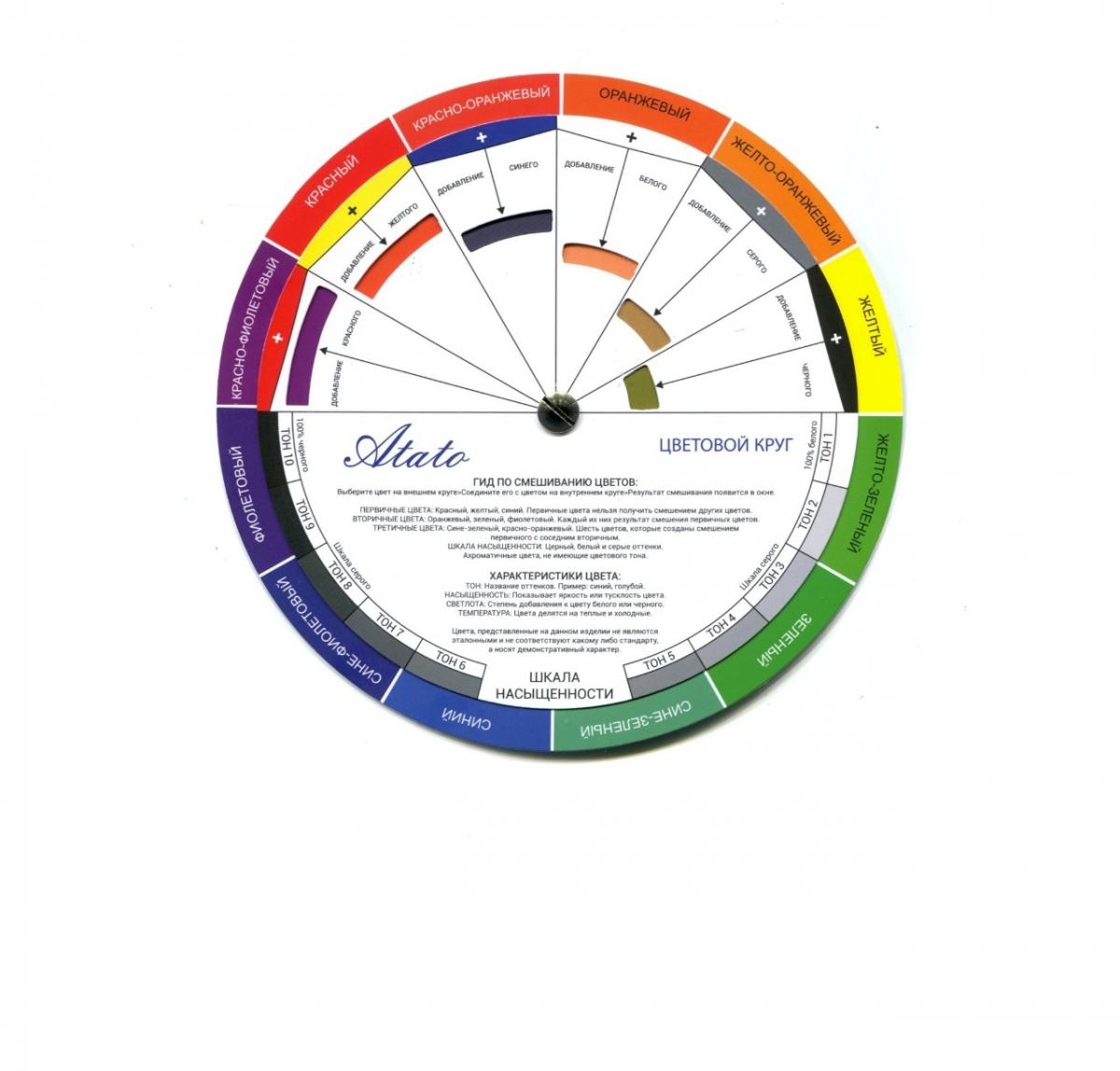Цветовой круг Atato
